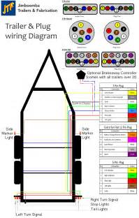 rv trailer plug wiring diagram wiring diagram
