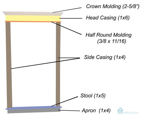 Window Stool Installation by How To Install Window Trim Pretty Handy