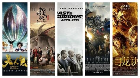 china film giant screen china five highest grossing movies world economic forum