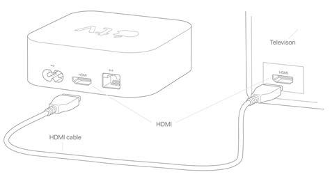 apple tv wiring diagram tv free printable wiring schematics