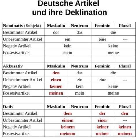 artikel layout manchet deutsche sprache schwere sprache einfach gemacht