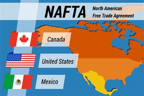 American Search Free American Free Trade Agreement Aol Image Search Results