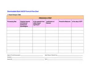 haccp template word tally chart template ebook database