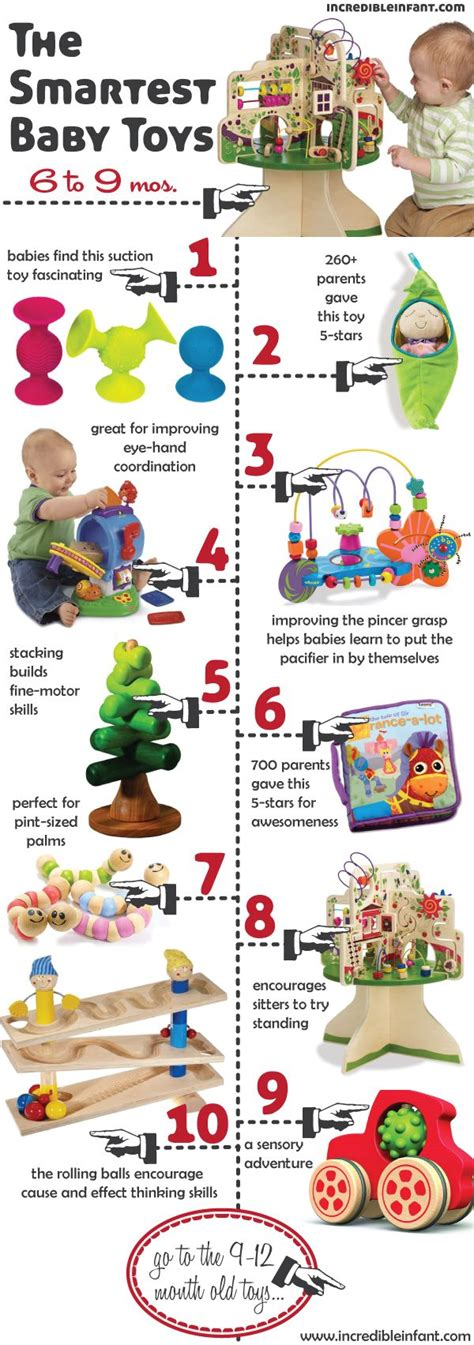 age appropriate baby toys 1000 ideas about baby toys on teething toys