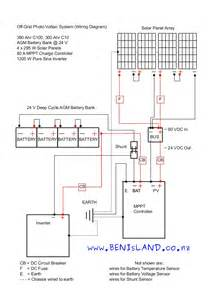 solar power system design part iii benisland