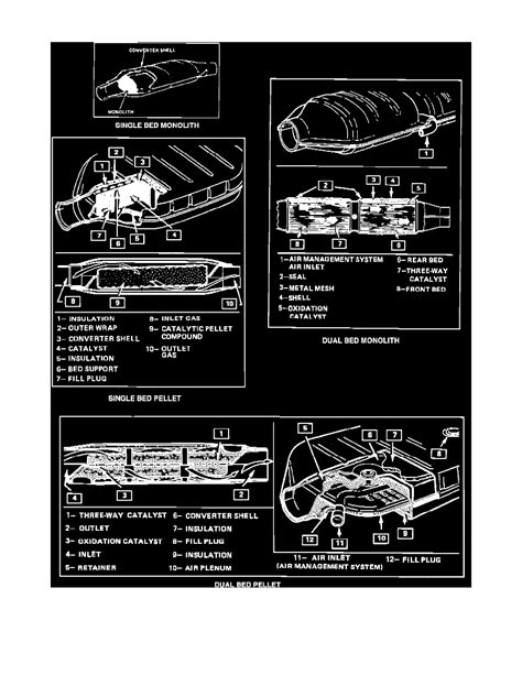 car manuals free online 1996 buick skylark head up display service manual 1988 buick skylark workshop manual free download service manual best car