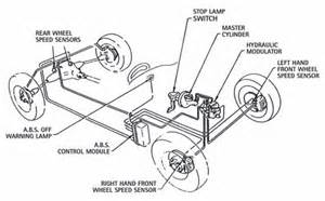 Abs Brake System Diagram Abs Anti Lock Braking System Meet Auto Experts