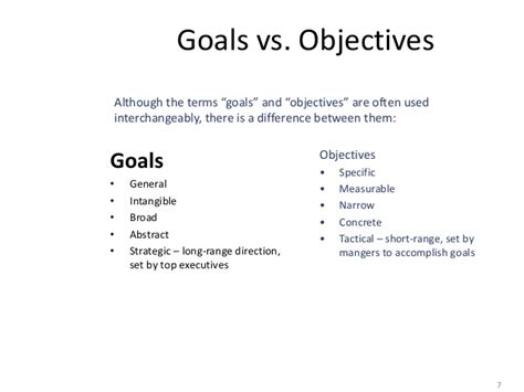 setting career goals and objectives 6 goal setting theory psych 484 work attitudes and