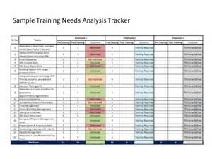 Sample Needs Assessment Equipment Needs Assessment Report