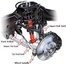 Camry front end parts diagram engine car parts and component diagram