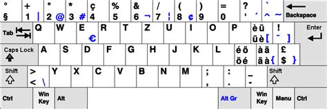 my keyboard layout won t work keyboard layout not regocnised keen software house forums