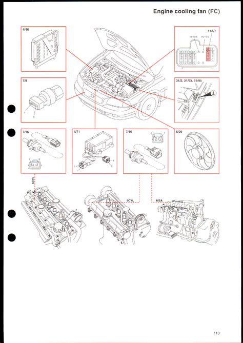 volvo wiring diagrams s80 wiring diagram