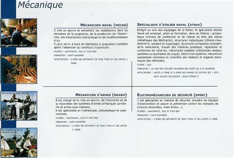Lettre De Motivation Ecole De Sous Officier Spcialits De La Marine Nationale