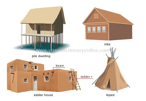 Southwestern Houses Arts Amp Architecture Architecture Traditional Houses