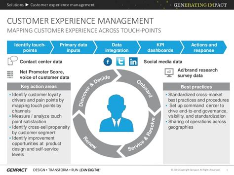 customer experience management mapping customer