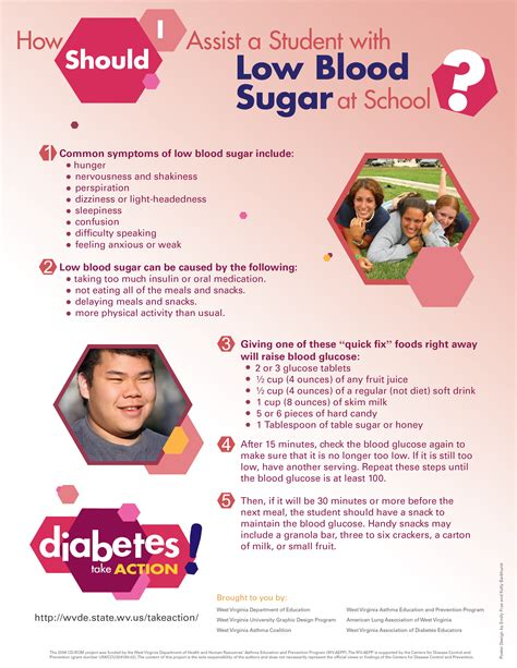 printable hypoglycemia poster take action asthma and diabetes