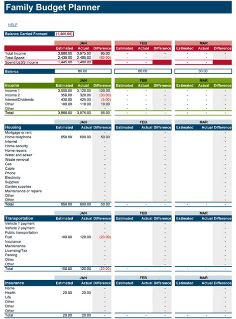 excel household budget template family budget planner free budget spreadsheet for excel