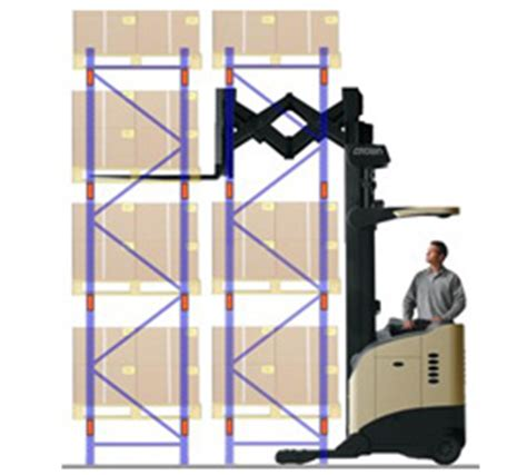 3d storage double deep racking consulting services storage systems automated solutions