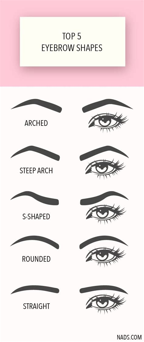 25 best ideas about eyebrow shapes on brow