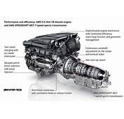 Mercedes AMGs MCT Transmission Explained In Laymans