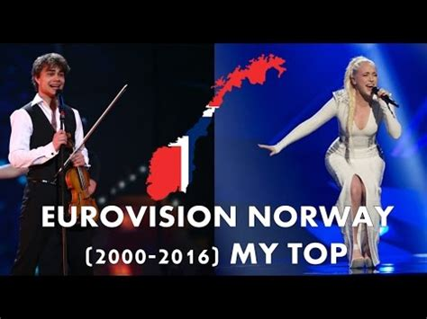 eurovision norway    top youtube
