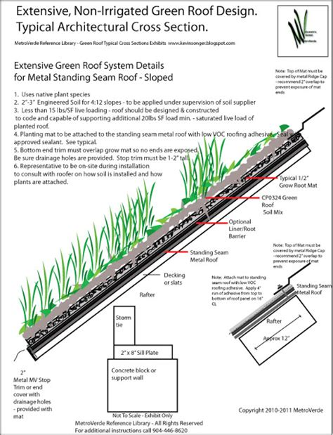 design guidelines green roofs kevin songer green roof design typical sloped standing