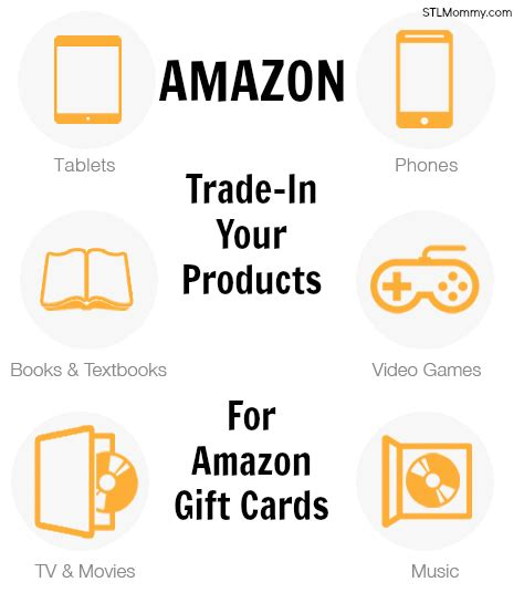 Trade My Gift Card For Amazon - amazon trade in your books movies electronics more for amazon gift cards my