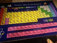 Periodic Table Rug by 5x8 Educational Area Rug Periodic Table Of Elements