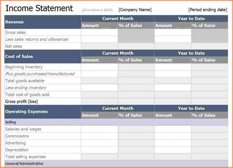 multi step income statement template excel income statement template best resumes