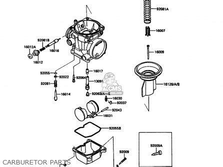 kawasaki zx900 ignition diagrams kawasaki en500 elsavadorla