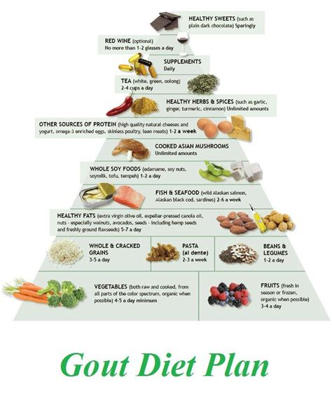 Does Detox Pills Trigger Gout by 100 Gout Recipes On Easy Healthy Chicken