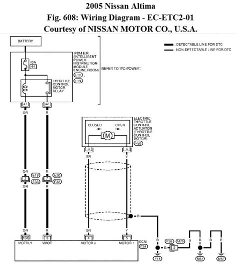 2005 nissan altima wiring diagram efcaviation