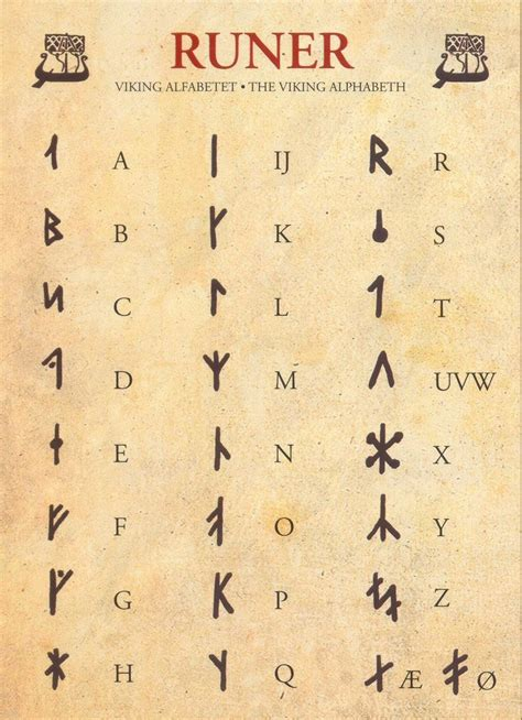 the viking runes a ancient alphabet for communication my picture postcards viking alphabet runic alphabet