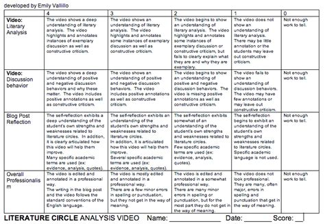 theme literature circle literature circle discussion part ii another layer