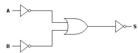 table logique portes logiques et alg 232 bre de boole exercices corrig 233 s tp