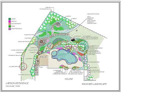 Landscape Estimator Landscaping Design Estimate Pdf