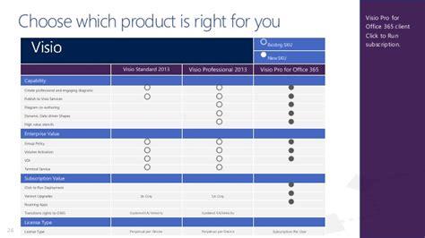 upgrade visio 2013 standard to professional upgrade to microsoft visio 2013 from atidan