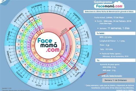 Calcular Semanas De Embarazo Calculadora Del Embarazo | calculadora de embarazo gestograma facemama com