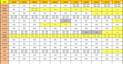 Resource Matrix Template Excel Download Free Project Management Templates Resource Management Excel Template
