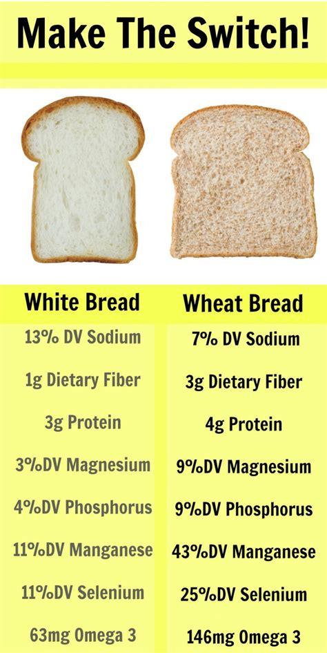 whole grains vs white bread is whole wheat bread actually healthier than white bread