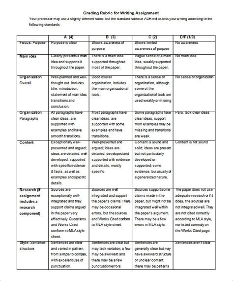 Essay Rubric Template science fair research paper rubric