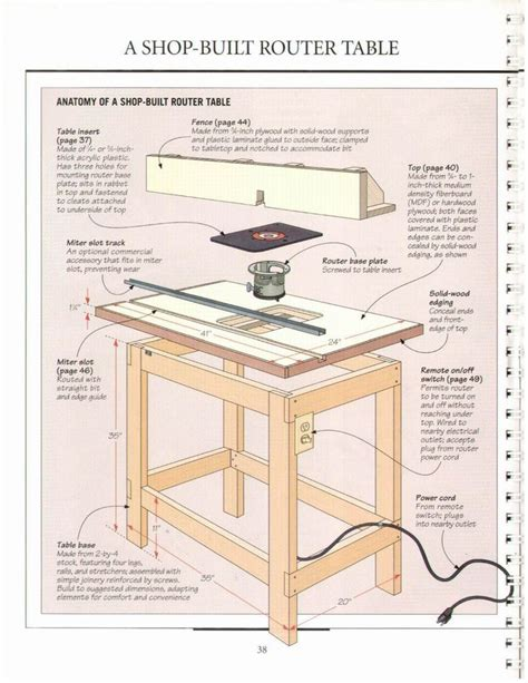 Advanced Woodworking Plans Woodworking Projects Plans