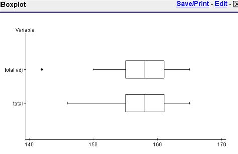box plots with outliers real statistics using excel maps november 2011