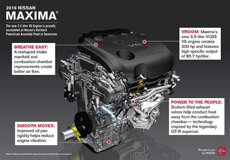 Nissan Maxima Motor by 2016 Nissan Maxima Doing Just Without Gears Or