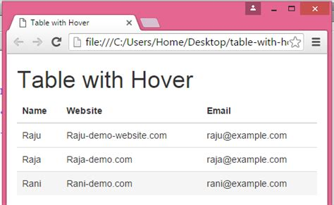 format html php class create table with complete row hover effect using