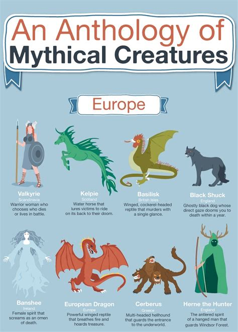 mythological names infographic an anthology of mythical creatures designtaxi