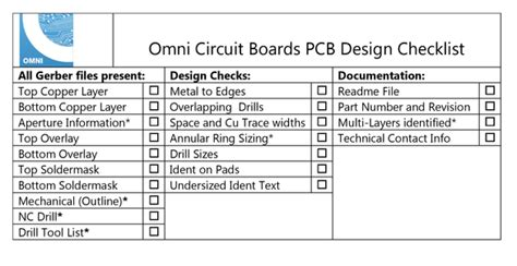 design for manufacturing review how to avoid pcb board delays in cam