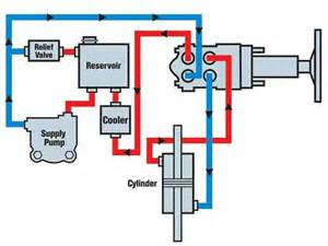 simple small engine diagram get free image about wiring diagram