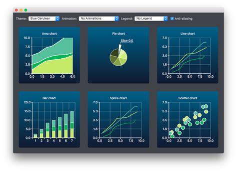 qt layout types chart themes exle qt charts 5 10