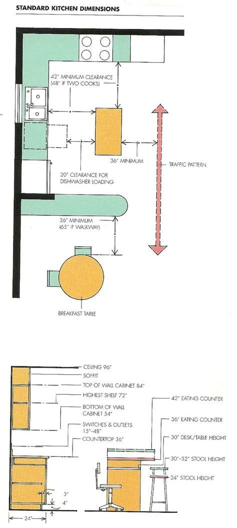 kitchen design layout sheet 2781 best images about home kitchen on pinterest